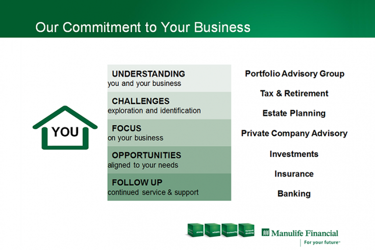 Manulife - POWERPOINT SLIDE